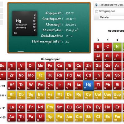3_grundstoffernes_periodiske_system_01.jpg