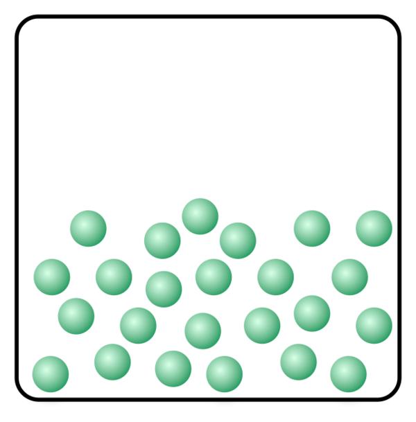 Partikler i flytende fase
